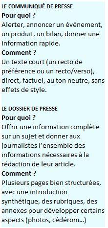 Encadré dossier de presse, communiqué de presse de l'article sur les relations presse du blog cmoser-communication.fr